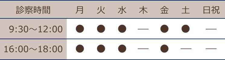 茨木市総持寺駅前の澤眼科医院 診察時間